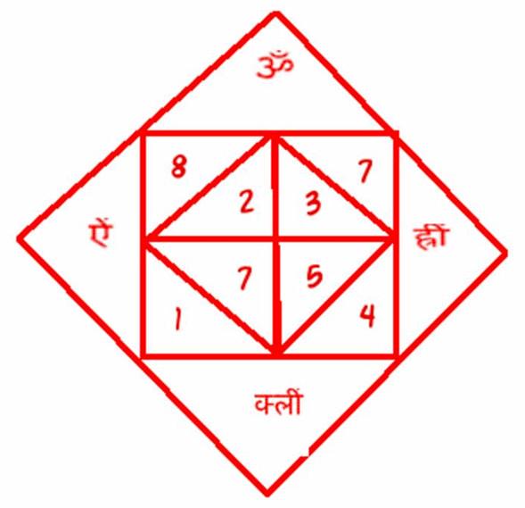 символы для материального блага, сильный символ денег, символы для богатства, денежные символы, эзотерика кайлас, андрей дуйко